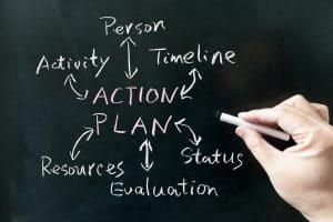 Coronavirus Statement and Action Plan